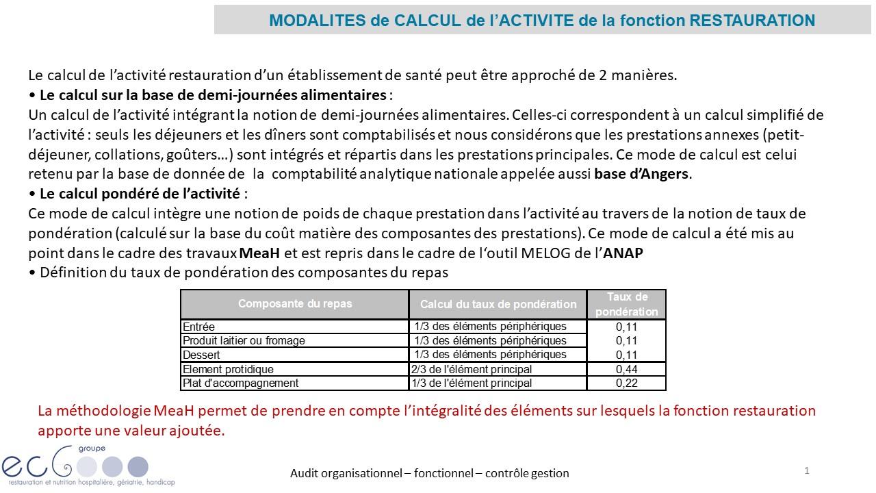 Exemples de modalités de calcul